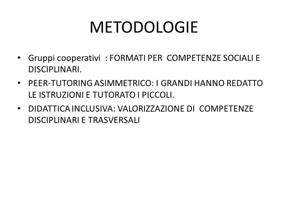 METODOLOGIE Gruppi cooperativi : FORMATI PER COMPETENZE SOCIALI E DISCIPLINARI. PEER-TUTORING ASIMMETRICO: I GRANDI HANNO REDATTO LE ISTRUZIONI E TUTO