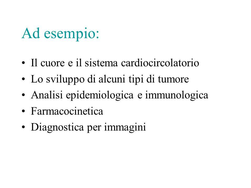 Ad esempio: Il cuore e il sistema cardiocircolatorio Lo sviluppo di alcuni tipi di tumore Analisi epidemiologica e immunologica Farmacocinetica Diagno