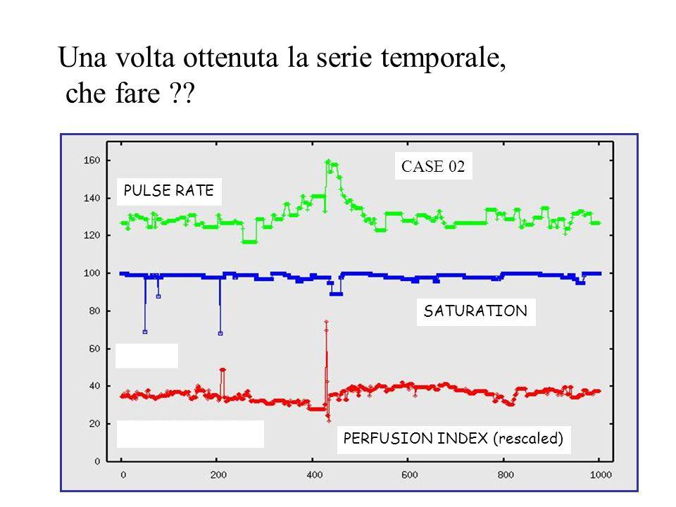 Una volta ottenuta la serie temporale, che fare ?? SATURATION PERFUSION INDEX (rescaled) PULSE RATE CASE 02 ………………………...