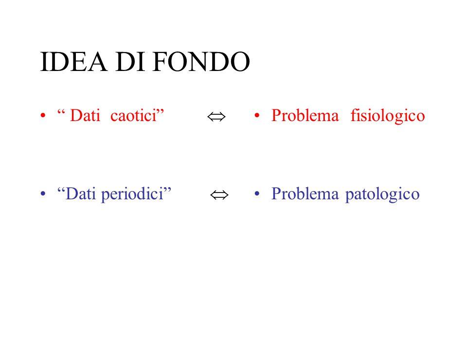 """IDEA DI FONDO """" Dati caotici""""  """"Dati periodici""""  Problema fisiologico Problema patologico"""