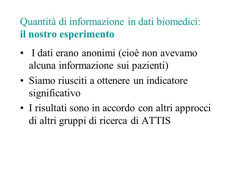 Quantità di informazione in dati biomedici: il nostro esperimento I dati erano anonimi (cioè non avevamo alcuna informazione sui pazienti) Siamo riusc