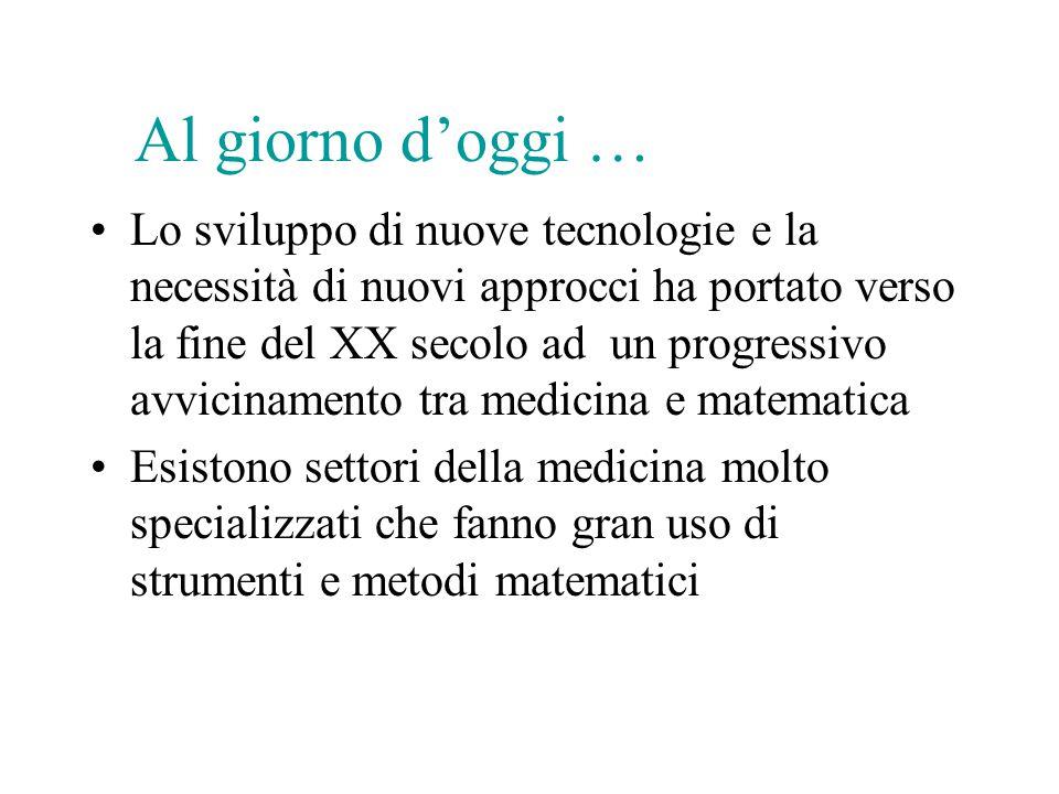 MATEMATICA & MEDICINA oggi : due fondamentali punti di confronto MODELLIZZAZIONE ANALISI DEI DATI