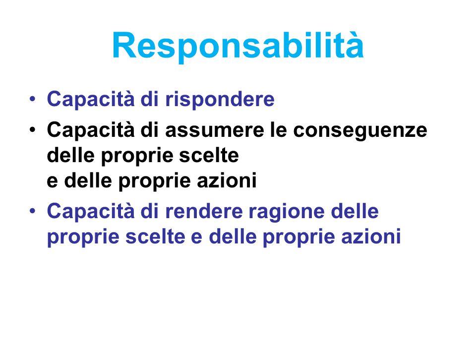 Responsabilità Capacità di rispondere Capacità di assumere le conseguenze delle proprie scelte e delle proprie azioni Capacità di rendere ragione dell