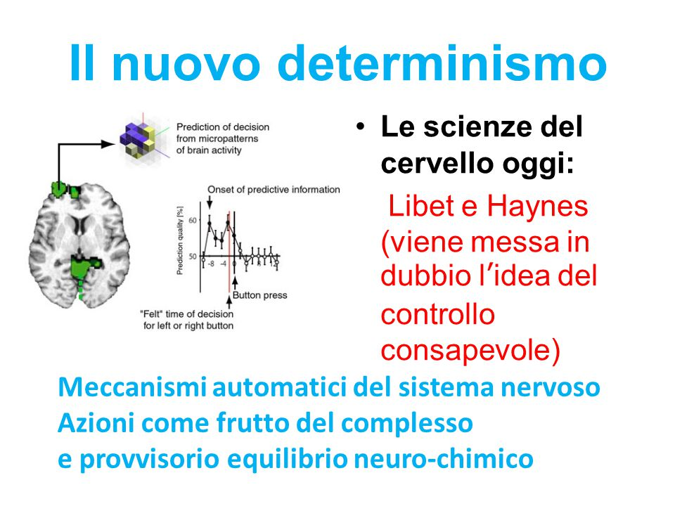 Il nuovo determinismo Le scienze del cervello oggi: Libet e Haynes (viene messa in dubbio l'idea del controllo consapevole) Meccanismi automatici del