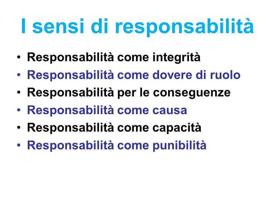 I sensi di responsabilità Responsabilità come integrità Responsabilità come dovere di ruolo Responsabilità per le conseguenze Responsabilità come caus