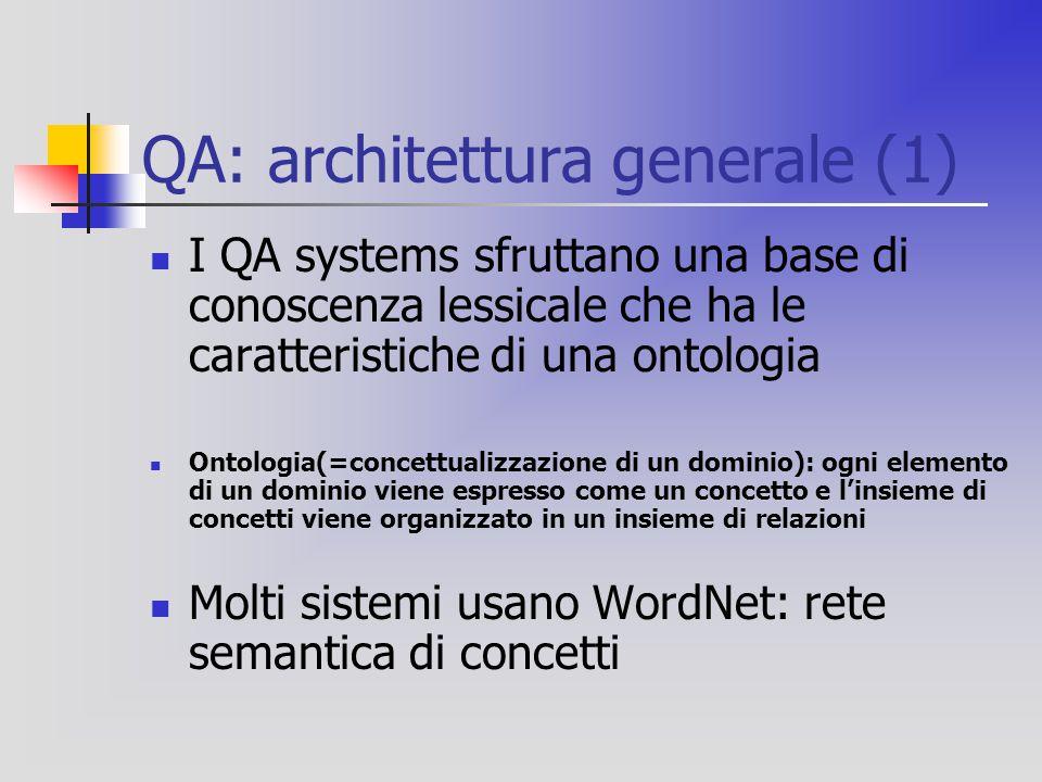 QA: architettura generale (1) I QA systems sfruttano una base di conoscenza lessicale che ha le caratteristiche di una ontologia Ontologia(=concettualizzazione di un dominio): ogni elemento di un dominio viene espresso come un concetto e l'insieme di concetti viene organizzato in un insieme di relazioni Molti sistemi usano WordNet: rete semantica di concetti