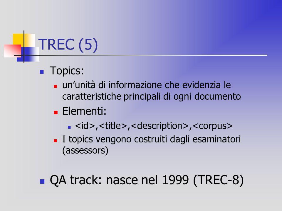 TREC (5) Topics: un'unità di informazione che evidenzia le caratteristiche principali di ogni documento Elementi:,,, I topics vengono costruiti dagli esaminatori (assessors) QA track: nasce nel 1999 (TREC-8)