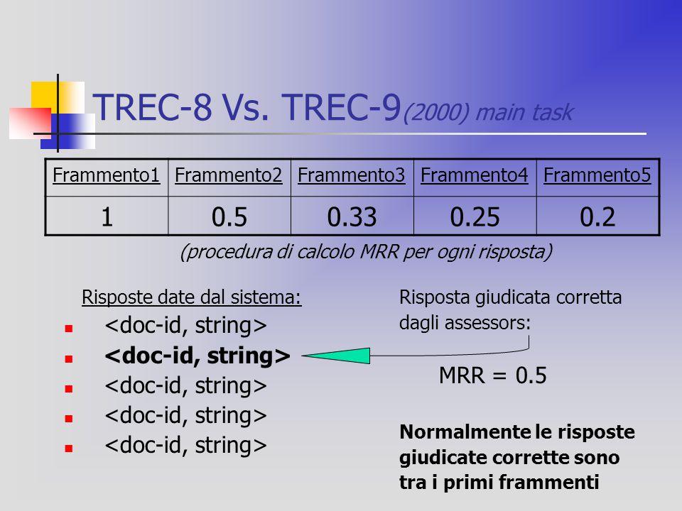 TREC-8 Vs.