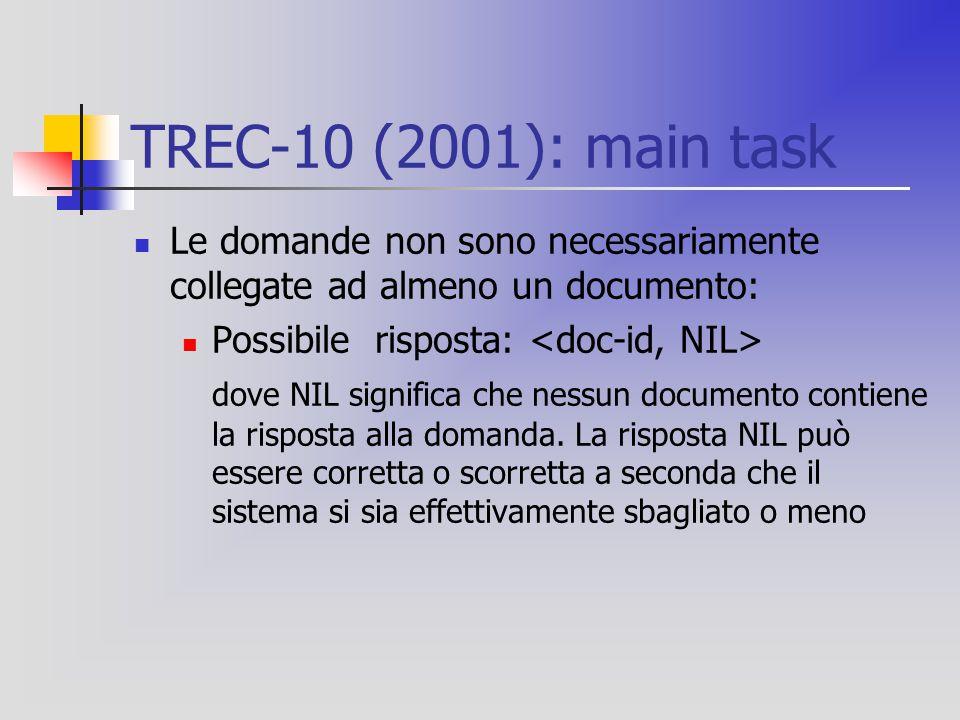 TREC-10 (2001): main task Le domande non sono necessariamente collegate ad almeno un documento: Possibile risposta: dove NIL significa che nessun documento contiene la risposta alla domanda.