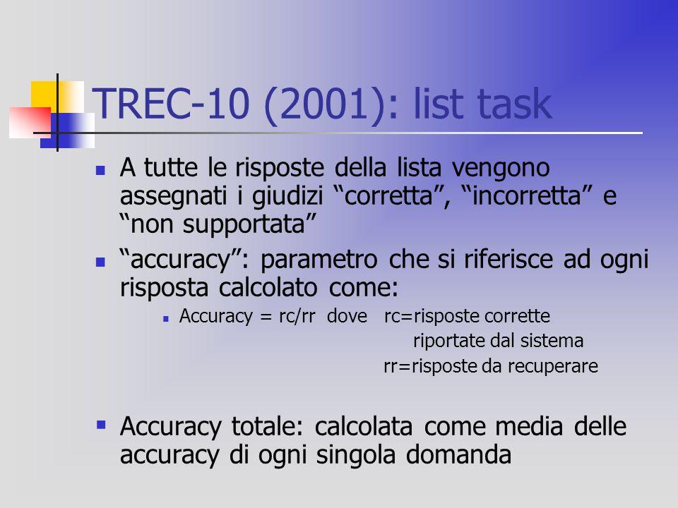 TREC-10 (2001): list task A tutte le risposte della lista vengono assegnati i giudizi corretta , incorretta e non supportata accuracy : parametro che si riferisce ad ogni risposta calcolato come: Accuracy = rc/rr dove rc=risposte corrette riportate dal sistema rr=risposte da recuperare  Accuracy totale: calcolata come media delle accuracy di ogni singola domanda