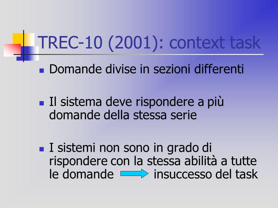 TREC-10 (2001): context task Domande divise in sezioni differenti Il sistema deve rispondere a più domande della stessa serie I sistemi non sono in grado di rispondere con la stessa abilità a tutte le domande insuccesso del task