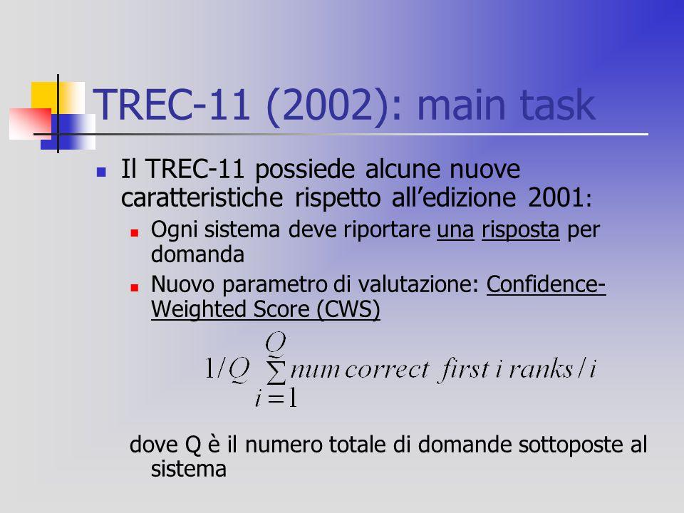 TREC-11 (2002): main task Il TREC-11 possiede alcune nuove caratteristiche rispetto all'edizione 2001 : Ogni sistema deve riportare una risposta per domanda Nuovo parametro di valutazione: Confidence- Weighted Score (CWS) dove Q è il numero totale di domande sottoposte al sistema