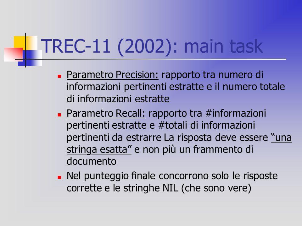 TREC-11 (2002): main task Parametro Precision: rapporto tra numero di informazioni pertinenti estratte e il numero totale di informazioni estratte Parametro Recall: rapporto tra #informazioni pertinenti estratte e #totali di informazioni pertinenti da estrarre La risposta deve essere una stringa esatta e non più un frammento di documento Nel punteggio finale concorrono solo le risposte corrette e le stringhe NIL (che sono vere)