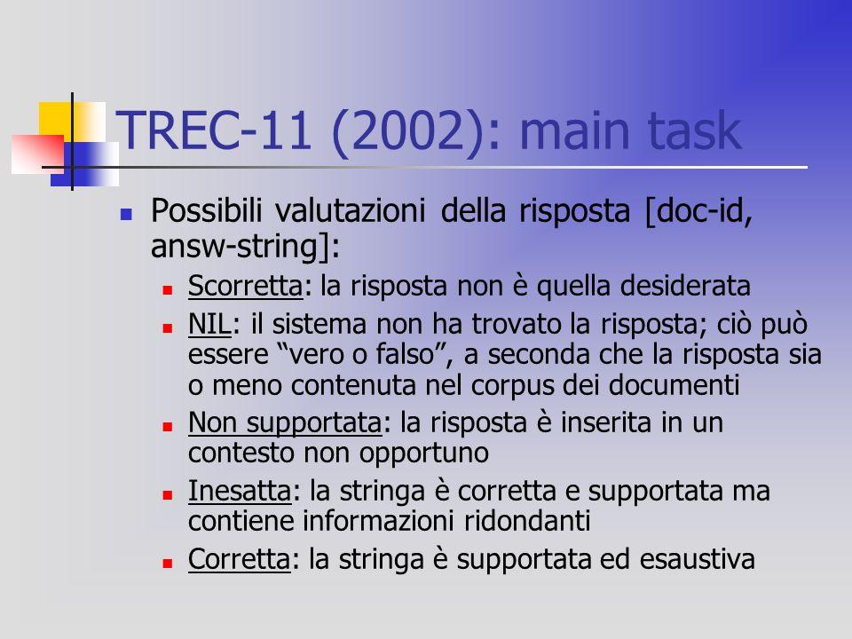 TREC-11 (2002): main task Possibili valutazioni della risposta [doc-id, answ-string]: Scorretta: la risposta non è quella desiderata NIL: il sistema non ha trovato la risposta; ciò può essere vero o falso , a seconda che la risposta sia o meno contenuta nel corpus dei documenti Non supportata: la risposta è inserita in un contesto non opportuno Inesatta: la stringa è corretta e supportata ma contiene informazioni ridondanti Corretta: la stringa è supportata ed esaustiva