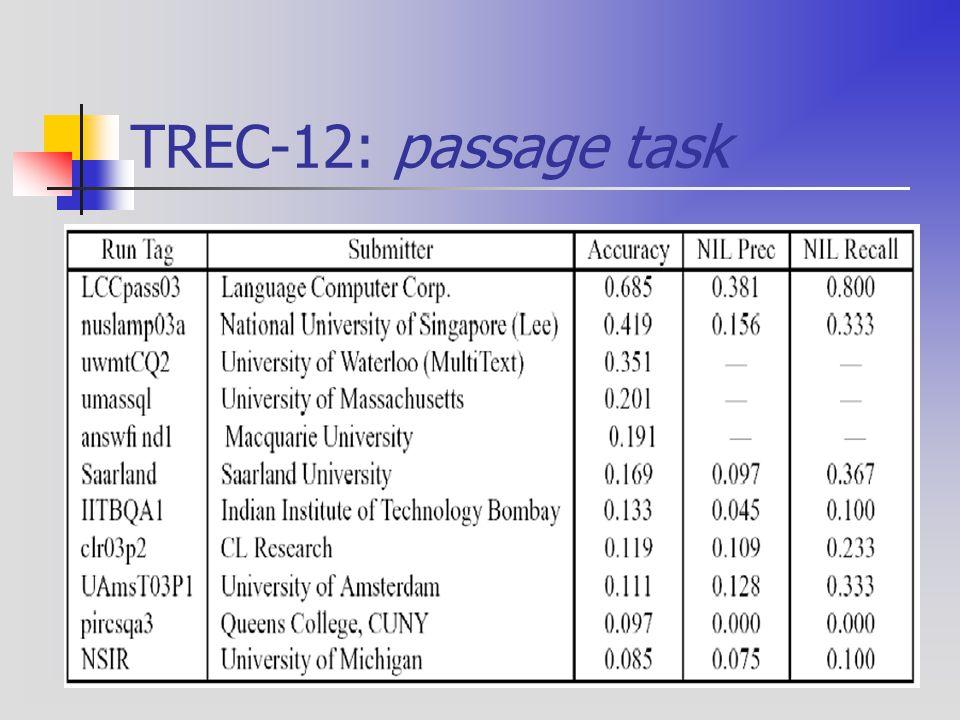 TREC-12: passage task