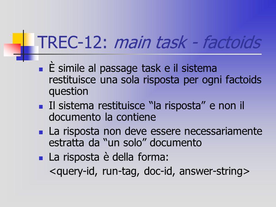 TREC-12: main task - factoids È simile al passage task e il sistema restituisce una sola risposta per ogni factoids question Il sistema restituisce la risposta e non il documento la contiene La risposta non deve essere necessariamente estratta da un solo documento La risposta è della forma: