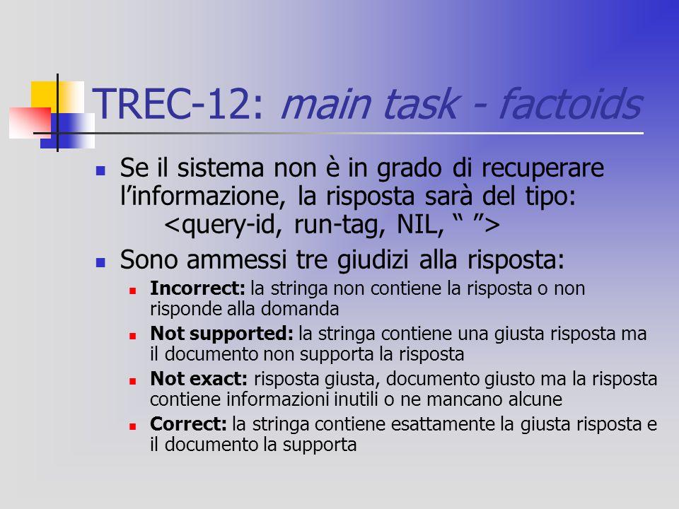 TREC-12: main task - factoids Se il sistema non è in grado di recuperare l'informazione, la risposta sarà del tipo: Sono ammessi tre giudizi alla risposta: Incorrect: la stringa non contiene la risposta o non risponde alla domanda Not supported: la stringa contiene una giusta risposta ma il documento non supporta la risposta Not exact: risposta giusta, documento giusto ma la risposta contiene informazioni inutili o ne mancano alcune Correct: la stringa contiene esattamente la giusta risposta e il documento la supporta