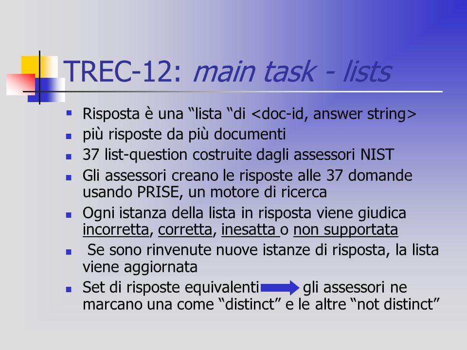 TREC-12: main task - lists  Risposta è una lista di più risposte da più documenti 37 list-question costruite dagli assessori NIST Gli assessori creano le risposte alle 37 domande usando PRISE, un motore di ricerca Ogni istanza della lista in risposta viene giudica incorretta, corretta, inesatta o non supportata Se sono rinvenute nuove istanze di risposta, la lista viene aggiornata Set di risposte equivalenti gli assessori ne marcano una come distinct e le altre not distinct