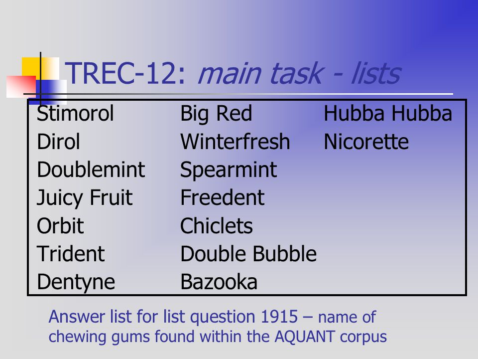 TREC-12: main task - lists Stimorol Big RedHubba Hubba DirolWinterfreshNicorette DoublemintSpearmint Juicy FruitFreedent Orbit Chiclets TridentDouble