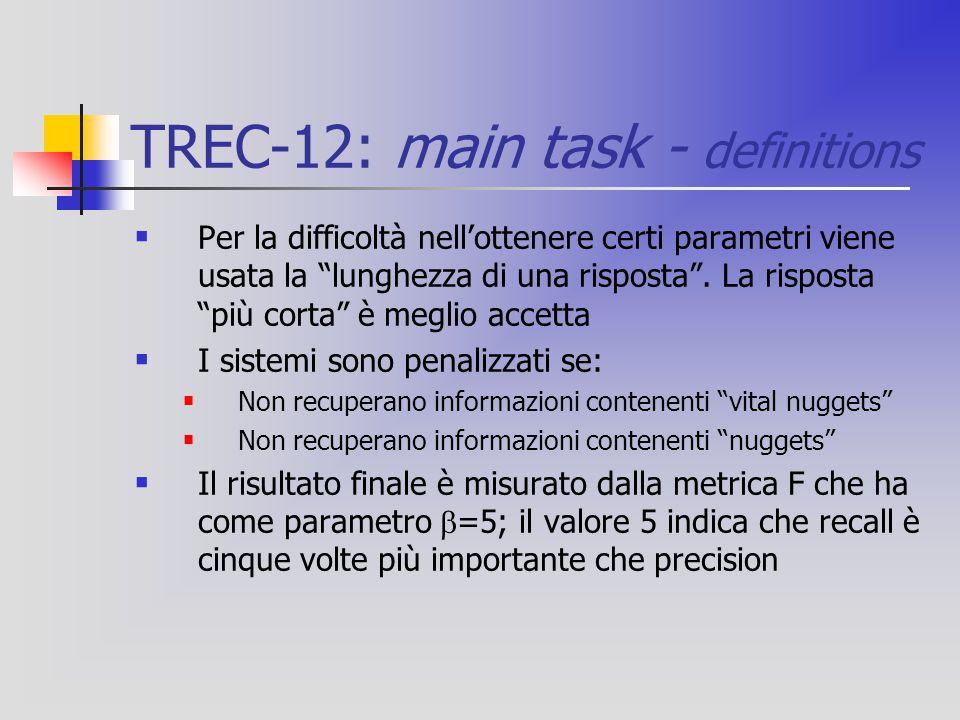 TREC-12: main task - definitions  Per la difficoltà nell'ottenere certi parametri viene usata la lunghezza di una risposta .