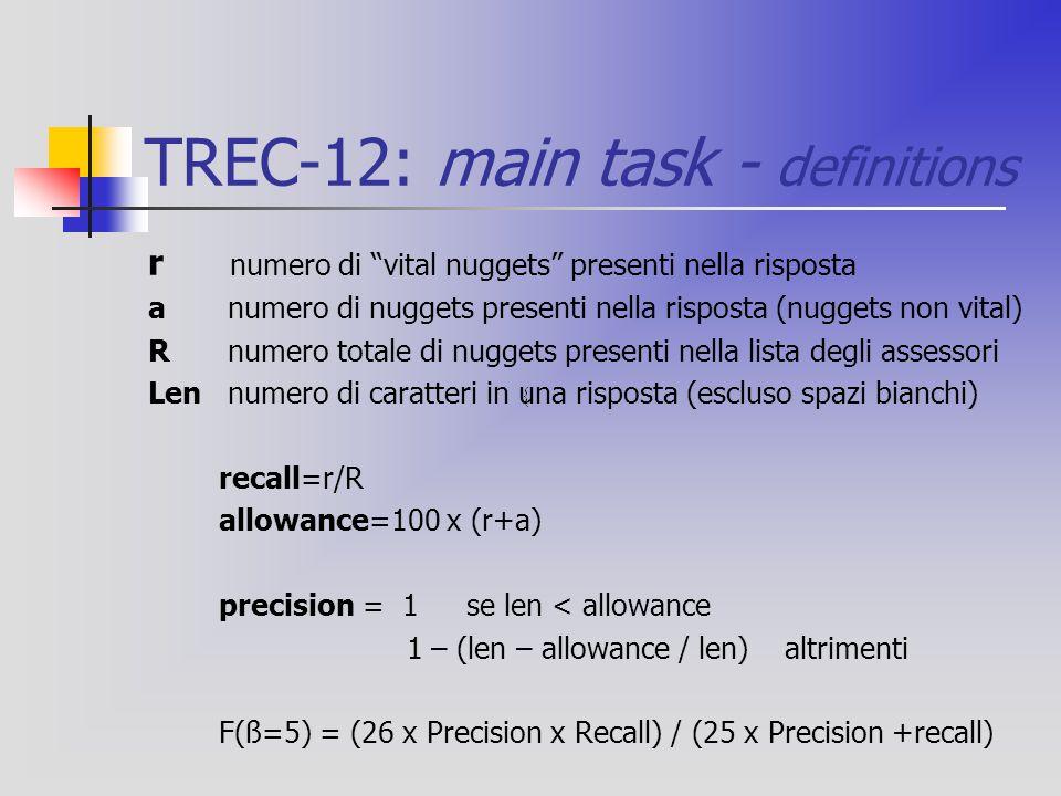 TREC-12: main task - definitions r numero di vital nuggets presenti nella risposta a numero di nuggets presenti nella risposta (nuggets non vital) R numero totale di nuggets presenti nella lista degli assessori Len numero di caratteri in una risposta (escluso spazi bianchi) recall=r/R allowance=100 x (r+a) precision = 1 se len < allowance 1 – (len – allowance / len) altrimenti F(ß=5) = (26 x Precision x Recall) / (25 x Precision +recall)