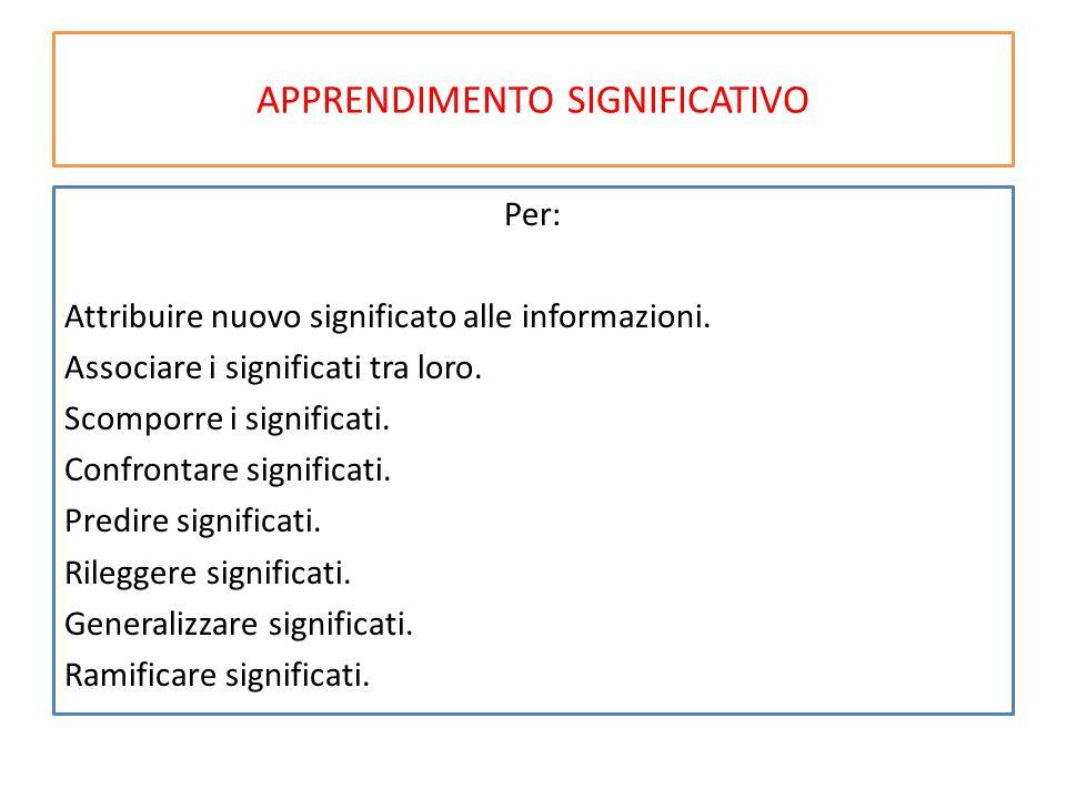APPRENDIMENTO SIGNIFICATIVO Per: Attribuire nuovo significato alle informazioni.