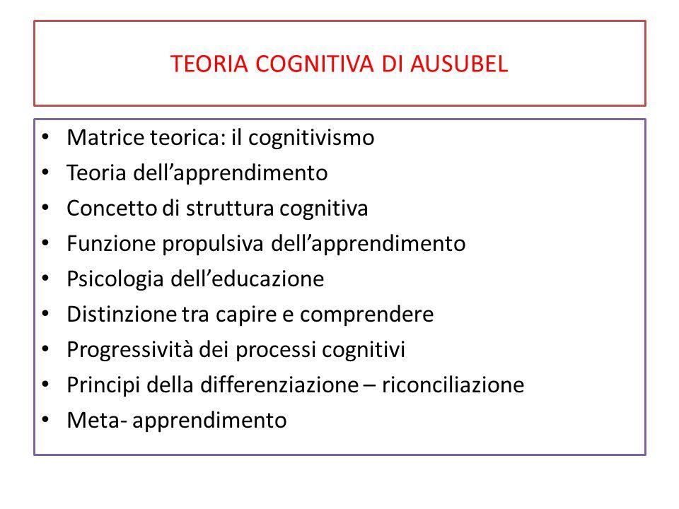 TEORIA COGNITIVA DI AUSUBEL Matrice teorica: il cognitivismo Teoria dell'apprendimento Concetto di struttura cognitiva Funzione propulsiva dell'apprendimento Psicologia dell'educazione Distinzione tra capire e comprendere Progressività dei processi cognitivi Principi della differenziazione – riconciliazione Meta- apprendimento