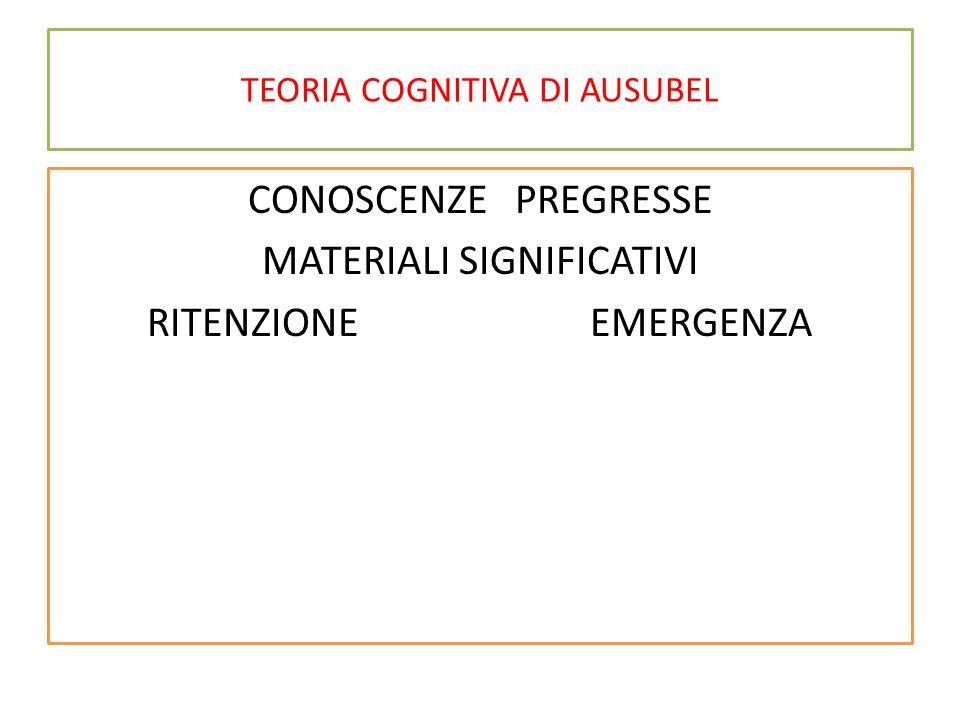 TEORIA COGNITIVA DI AUSUBEL CONOSCENZE PREGRESSE MATERIALI SIGNIFICATIVI RITENZIONE EMERGENZA