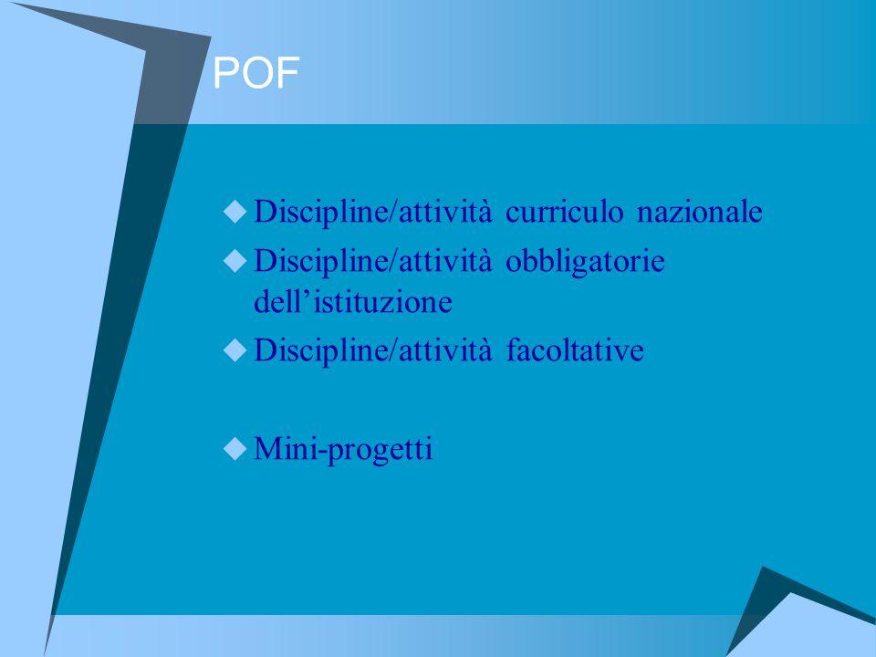 POF  Discipline/attività curriculo nazionale  Discipline/attività obbligatorie dell'istituzione  Discipline/attività facoltative  Mini-progetti