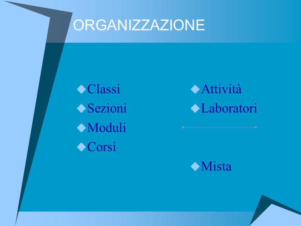 ORGANIZZAZIONE  Classi  Sezioni  Moduli  Corsi  Attività  Laboratori  Mista