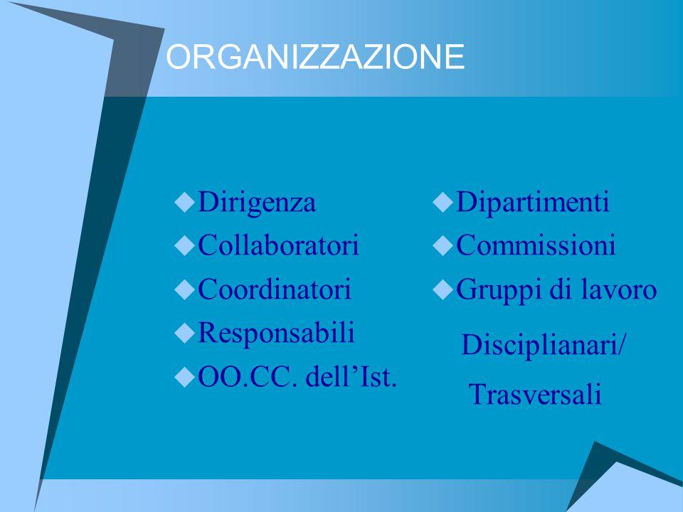 ORGANIZZAZIONE  Dirigenza  Collaboratori  Coordinatori  Responsabili  OO.CC. dell'Ist.  Dipartimenti  Commissioni  Gruppi di lavoro Disciplian