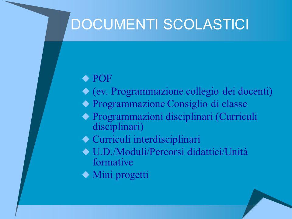 DOCUMENTI SCOLASTICI  POF  (ev. Programmazione collegio dei docenti)  Programmazione Consiglio di classe  Programmazioni disciplinari (Curriculi d