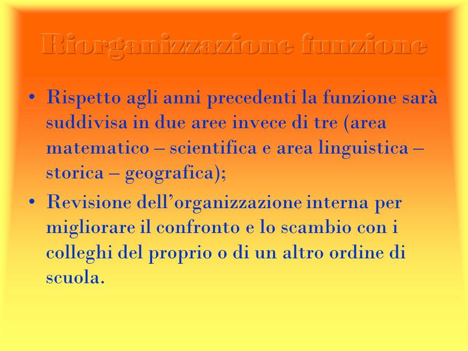 Rispetto agli anni precedenti la funzione sarà suddivisa in due aree invece di tre (area matematico – scientifica e area linguistica – storica – geogr