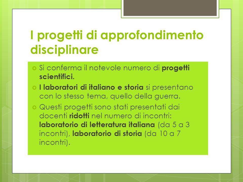 I progetti di approfondimento disciplinare  Si conferma il notevole numero di progetti scientifici.