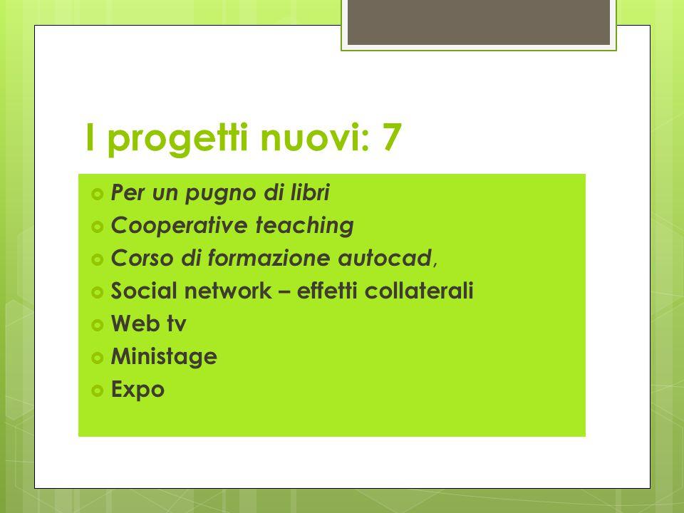 I progetti nuovi: 7  Per un pugno di libri  Cooperative teaching  Corso di formazione autocad,  Social network – effetti collaterali  Web tv  Ministage  Expo