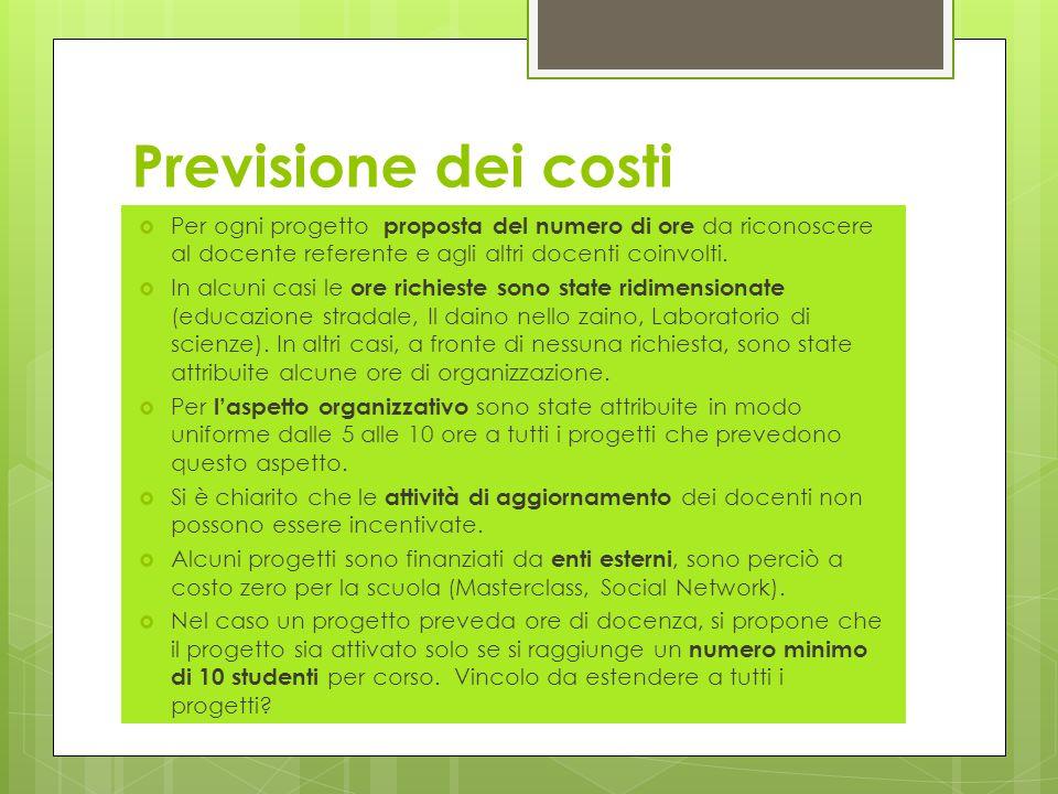 Previsione dei costi  Per ogni progetto proposta del numero di ore da riconoscere al docente referente e agli altri docenti coinvolti.