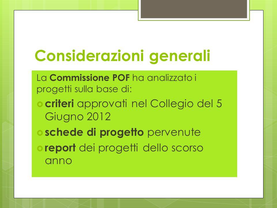 Considerazioni generali La Commissione POF ha analizzato i progetti sulla base di:  criteri approvati nel Collegio del 5 Giugno 2012  schede di progetto pervenute  report dei progetti dello scorso anno