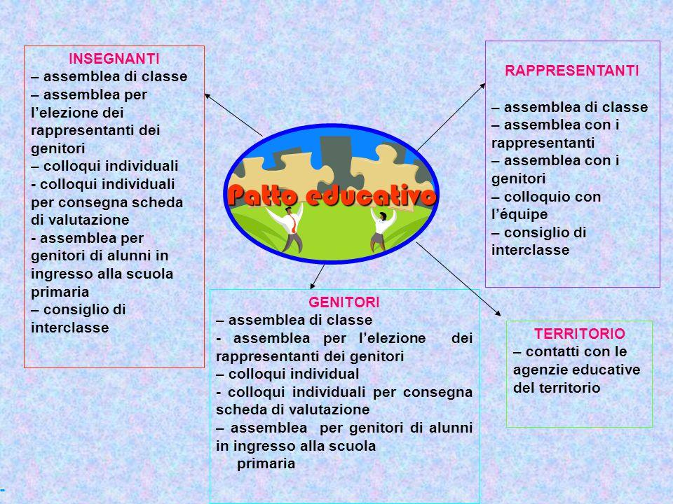 INSEGNANTI – assemblea di classe – assemblea per l'elezione dei rappresentanti dei genitori – colloqui individuali - colloqui individuali per consegna