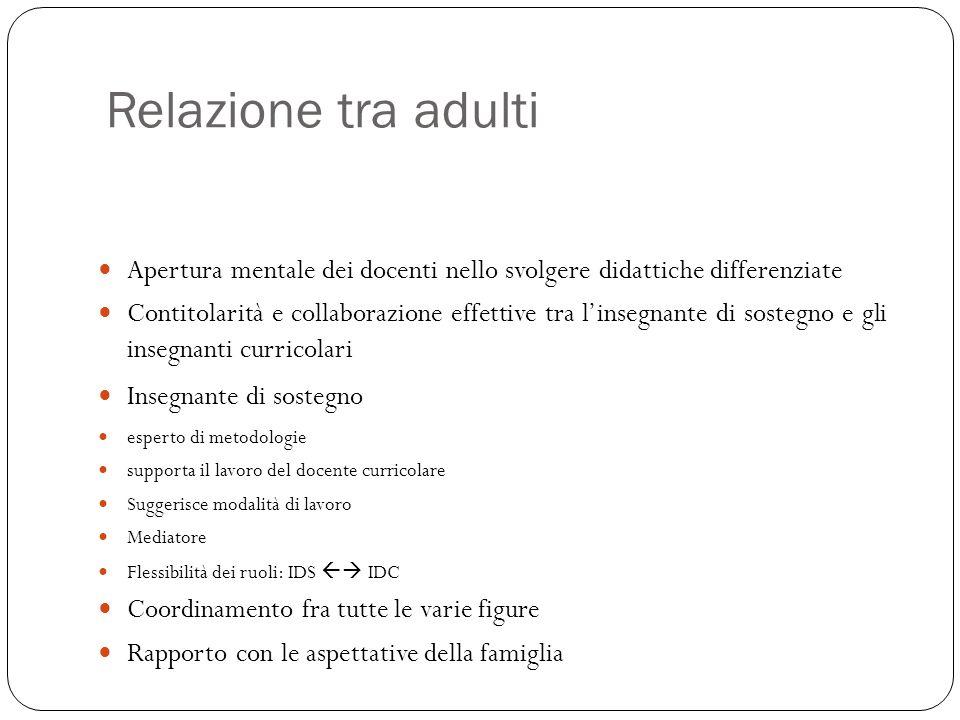 Relazione tra adulti Apertura mentale dei docenti nello svolgere didattiche differenziate Contitolarità e collaborazione effettive tra l'insegnante di