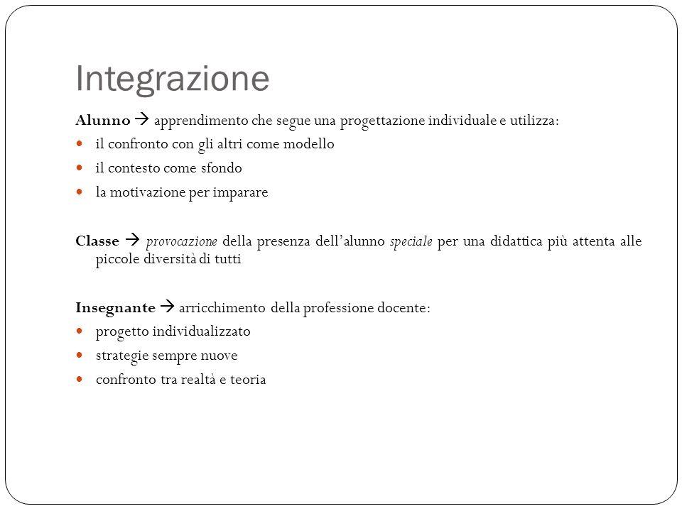 Integrazione Alunno  apprendimento che segue una progettazione individuale e utilizza: il confronto con gli altri come modello il contesto come sfond