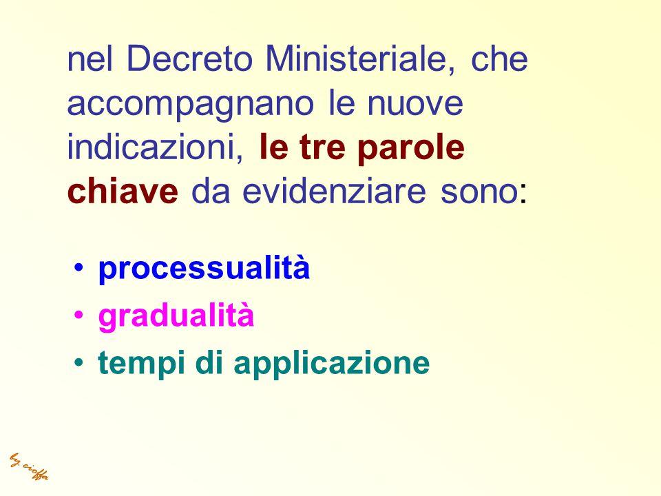 by cioffa nel Decreto Ministeriale, che accompagnano le nuove indicazioni, le tre parole chiave da evidenziare sono: processualità gradualità tempi di applicazione