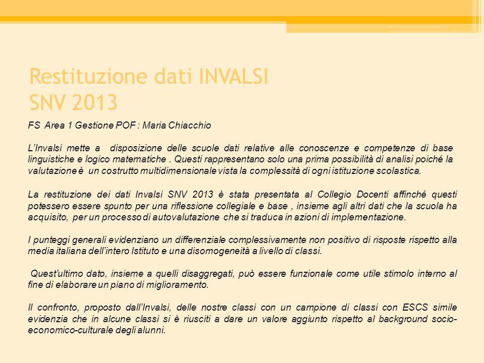 Restituzione dati INVALSI SNV 2013 FS Area 1 Gestione POF : Maria Chiacchio L'Invalsi mette a disposizione delle scuole dati relative alle conoscenze