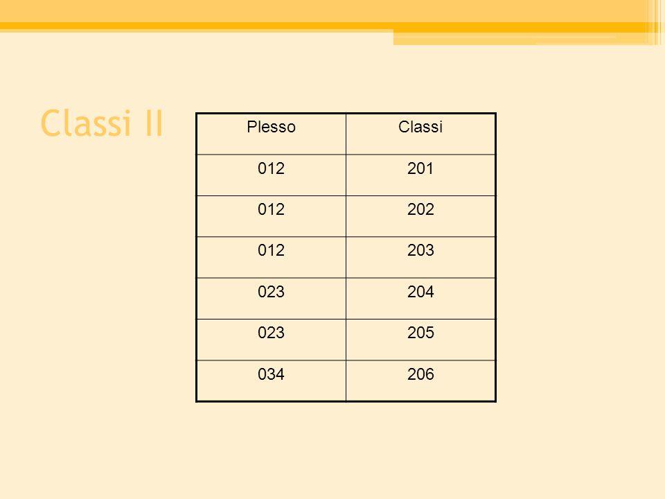 Classi II PlessoClassi 012201 012202 012203 023204 023205 034206