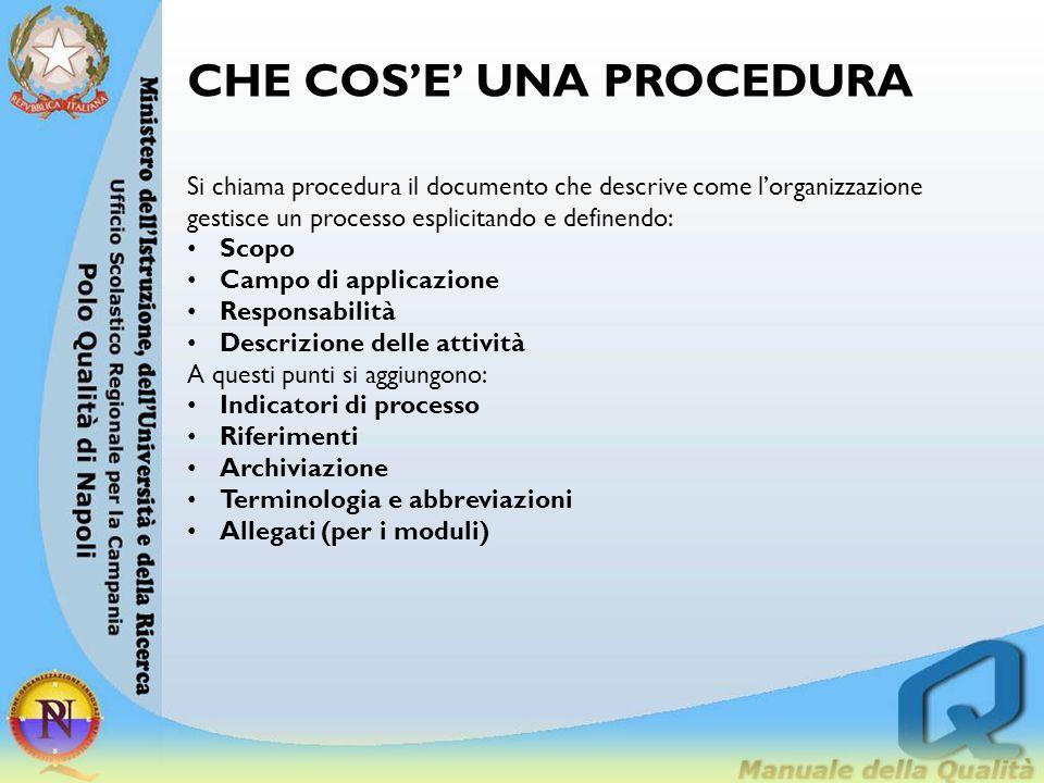 CHE COS'E' UNA PROCEDURA Si chiama procedura il documento che descrive come l'organizzazione gestisce un processo esplicitando e definendo: Scopo Camp
