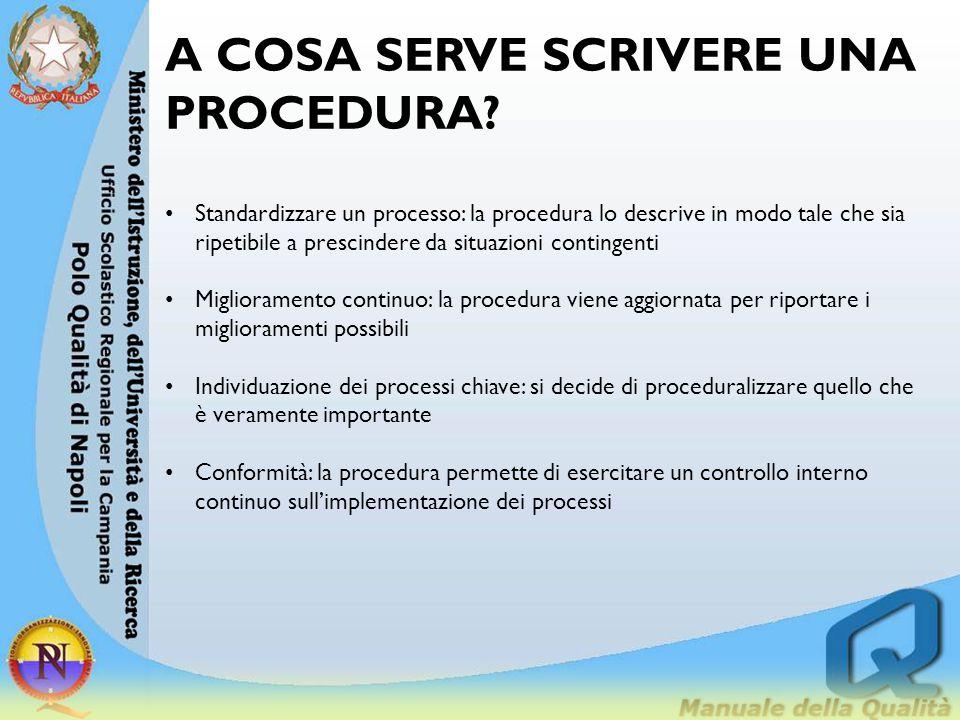 LE PROCEDURE DELLA RETE MUSA (dall'Accordo di Costitutivo di Rete MUSA, 6 giugno 2014) Le scuole aderenti alla Rete MUSA implementano altre procedure comuni che sono, per la revisione dell'a.s.