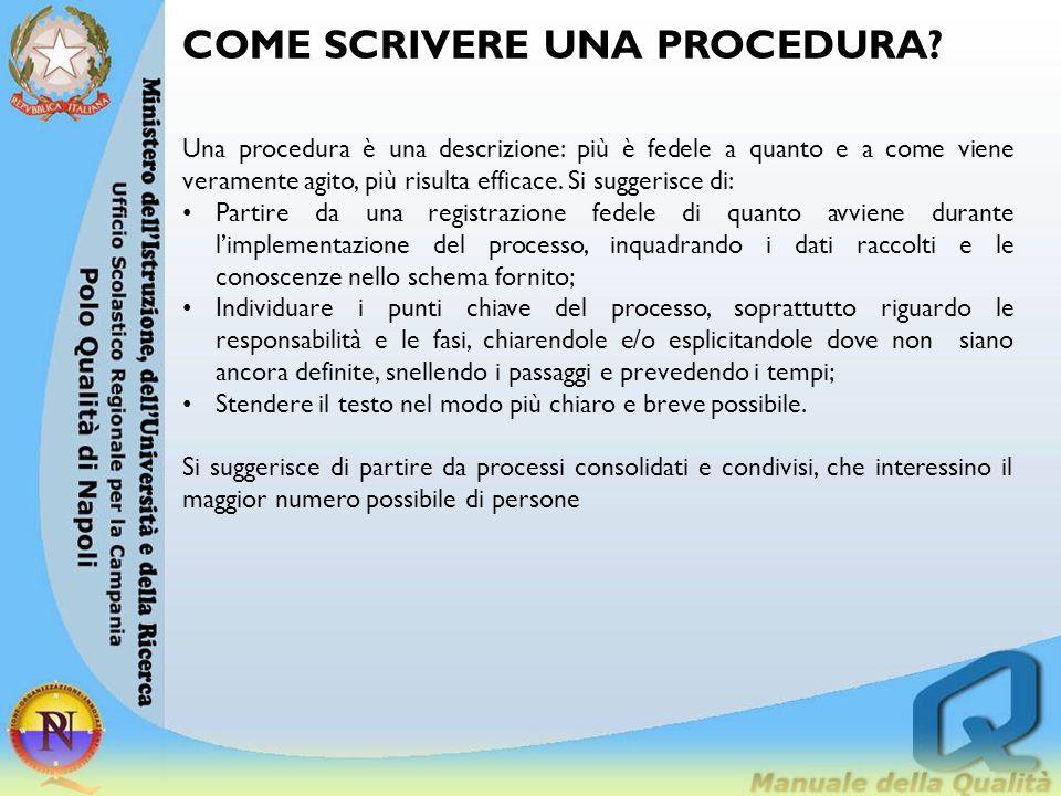 FORMAT DELLE PROCEDURE Di tutte le procedure, sia obbligatorie che di rete, è disponibile un format all'indirizzo: www.qualitascuola.com Sezione: Sistema Gestione Qualità