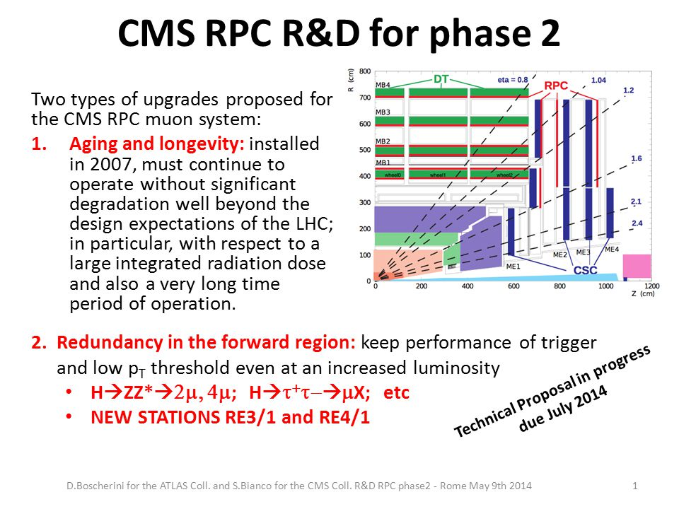 CMS RPC R&D for phase 2 Two types of upgrades proposed for the CMS RPC muon system: 1.Aging and longevity: installed in 2007, must continue to operate without significant degradation well beyond the design expectations of the LHC; in particular, with respect to a large integrated radiation dose and also a very long time period of operation.