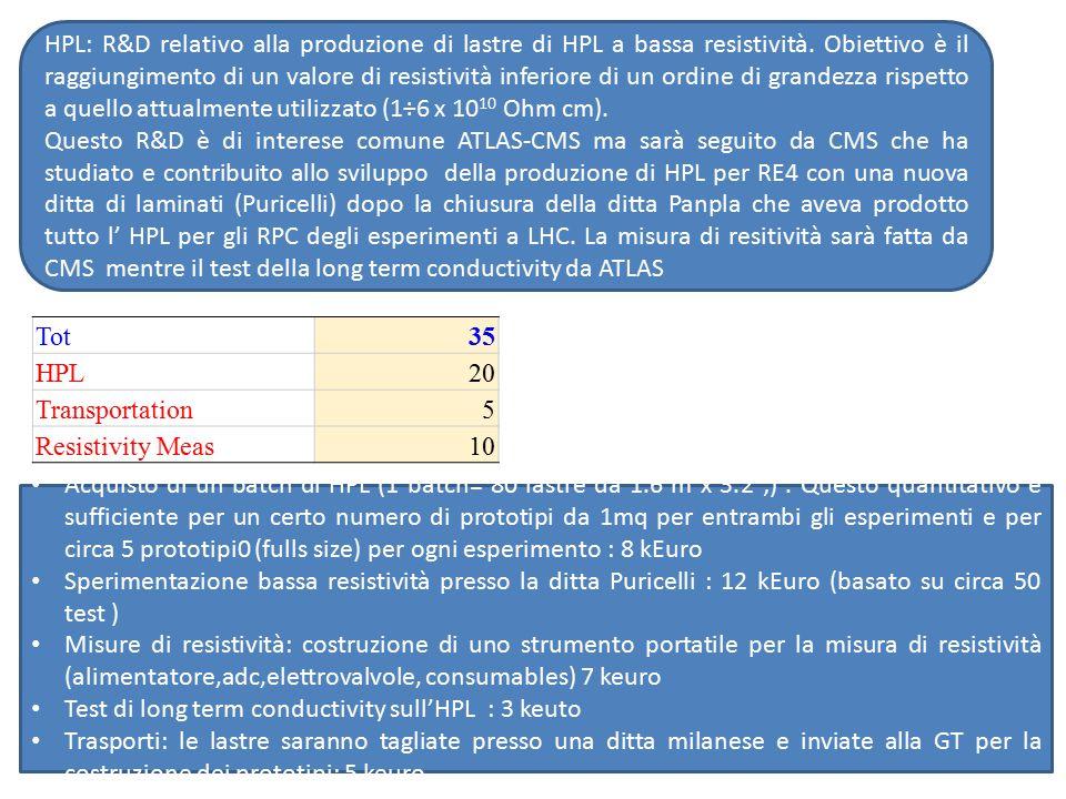 HPL: R&D relativo alla produzione di lastre di HPL a bassa resistività. Obiettivo è il raggiungimento di un valore di resistività inferiore di un ordi