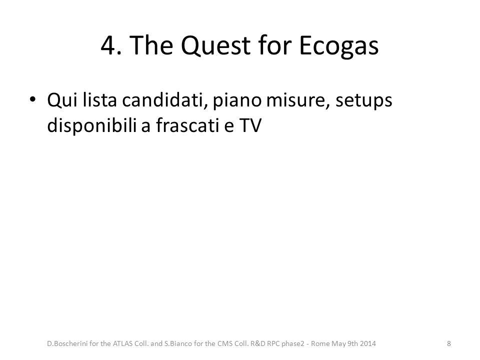 4. The Quest for Ecogas Qui lista candidati, piano misure, setups disponibili a frascati e TV D.Boscherini for the ATLAS Coll. and S.Bianco for the CM