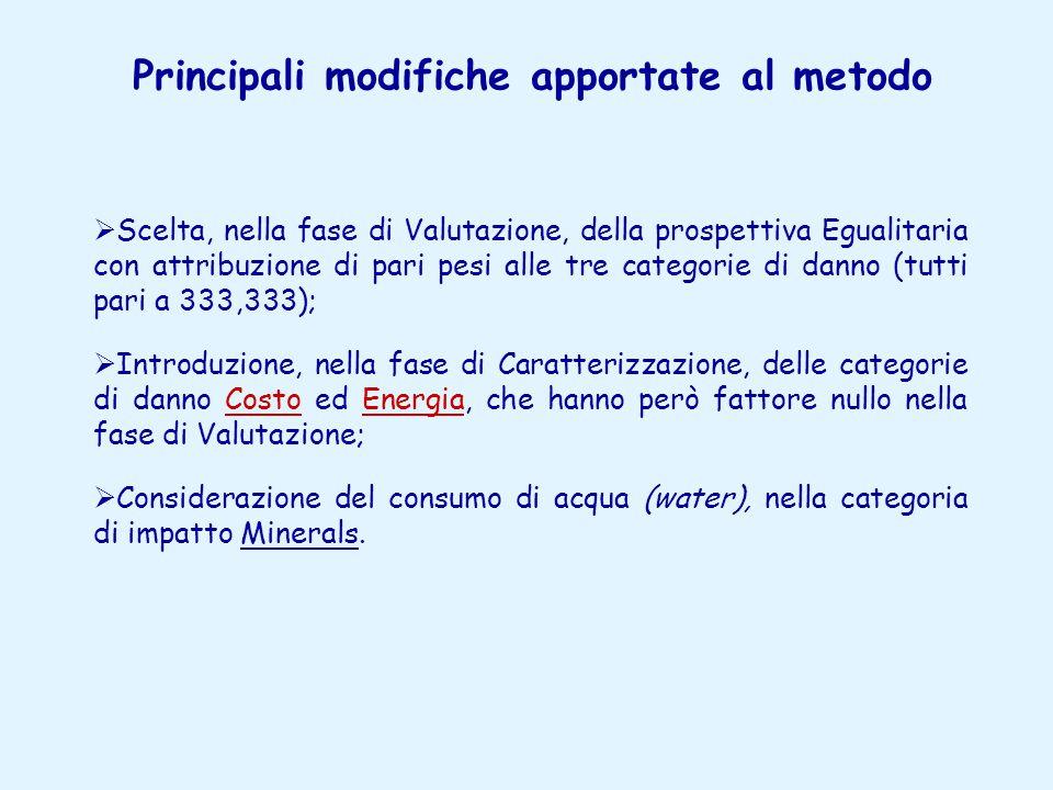 Schema della produzione dello smalto Produzione smalto Miscela per smalto Acqua En.
